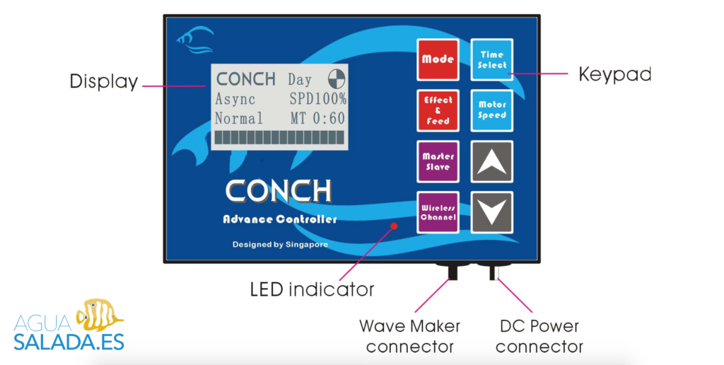 Panel frontal controlador Conch +
